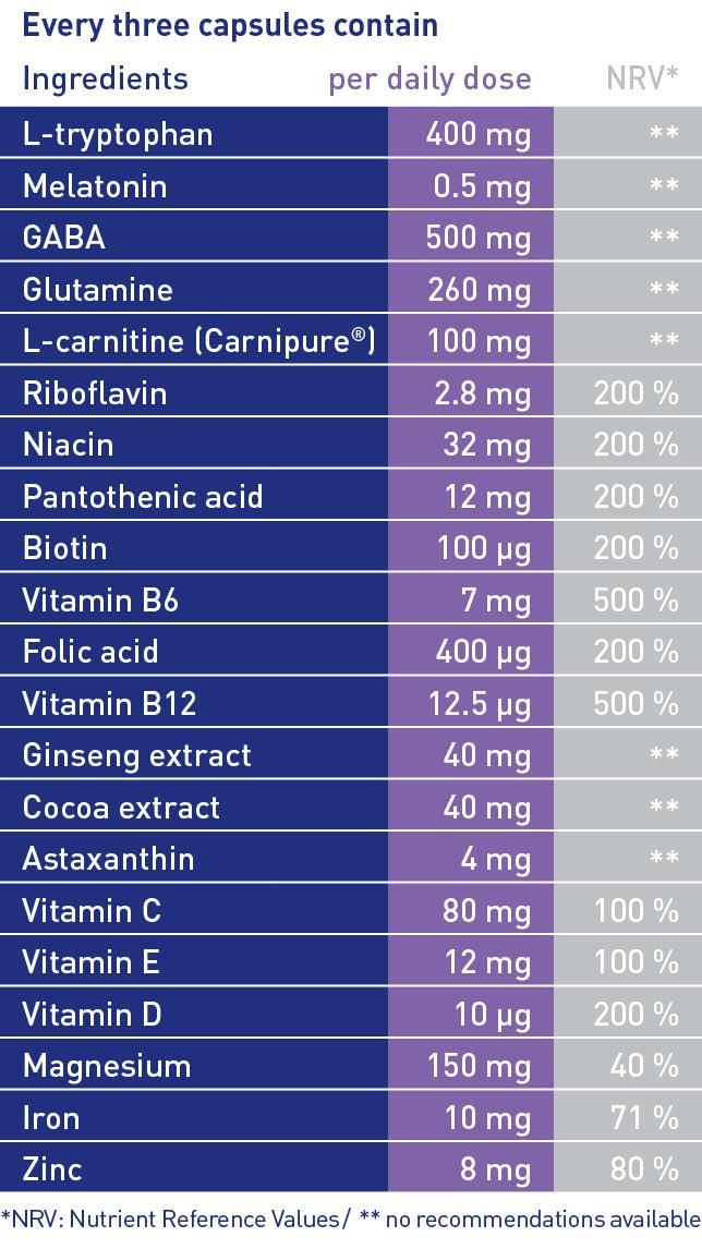 Tryptovit tryptophan melatonin GABA amino acids